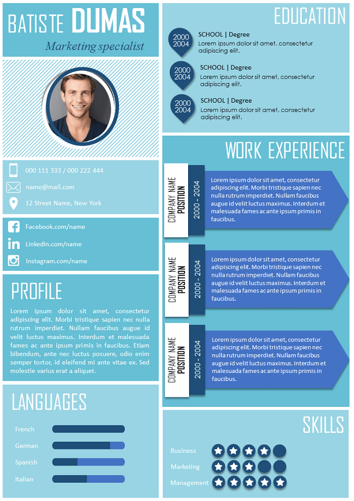 Not conforming Resume