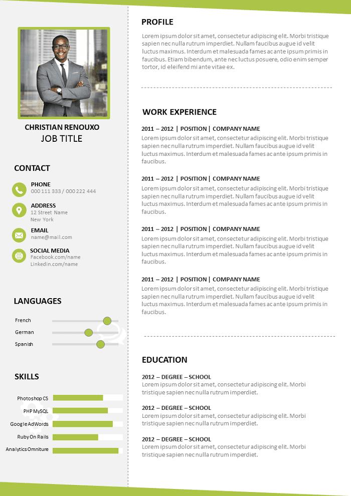 Valuing resume