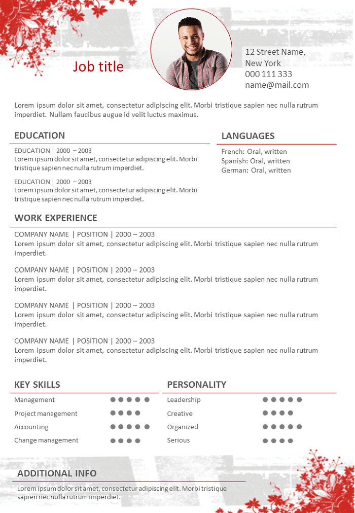 Resume Florist