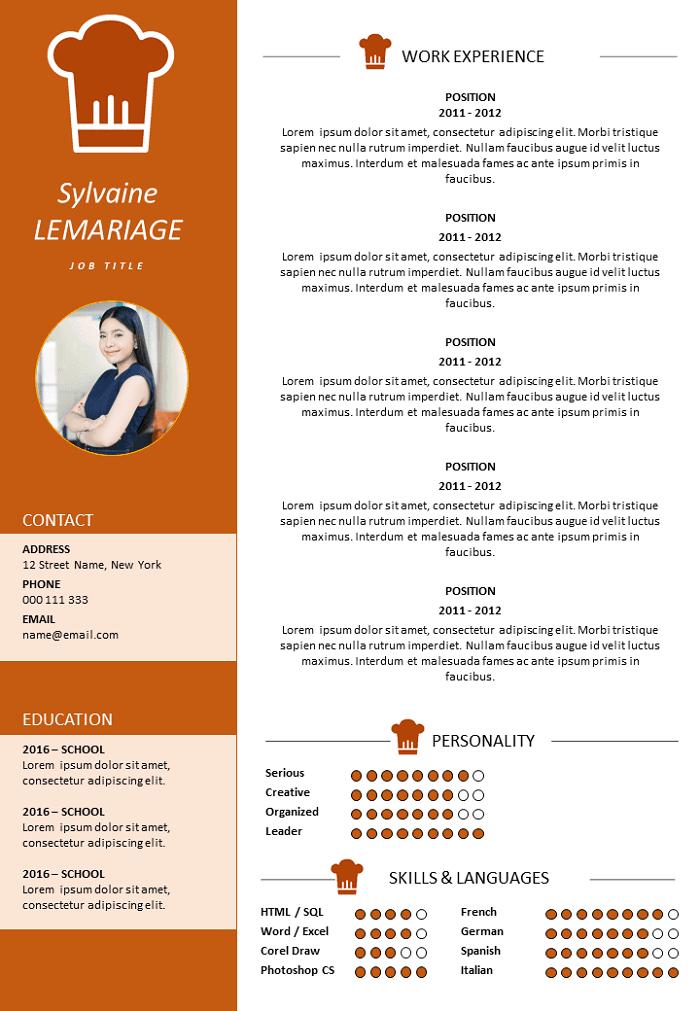 Restaurant staff Resume