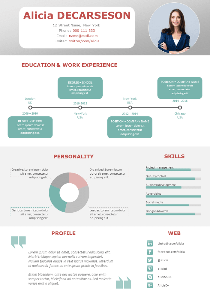 free resume well done to download