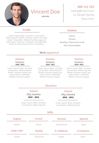 Multi-lingual Resume