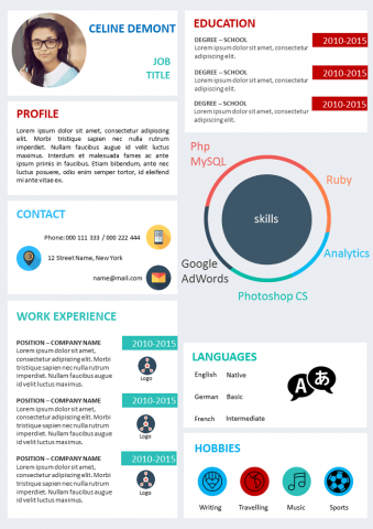 Fun and games REsume