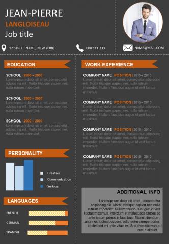 Resume Trendy