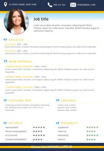 Resume Detailed