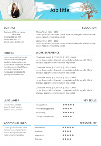 Resume Landscape design