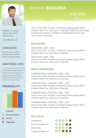 Resume With photo
