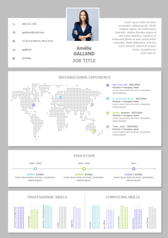 International expatriate Resume