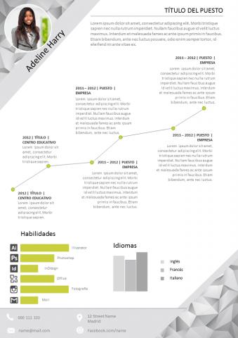 Curriculum Marketing y Comunicación