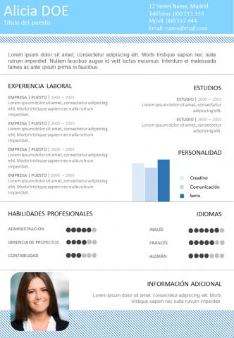 CV Para cuadros