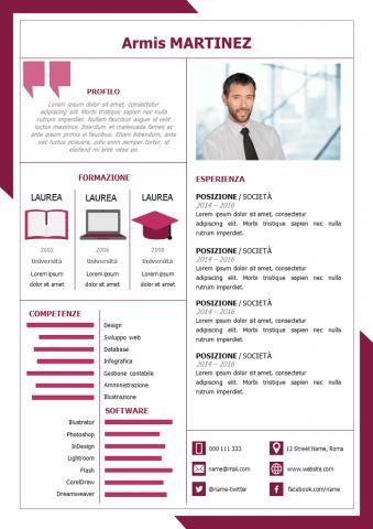 CV Con Lettera di Motivazione