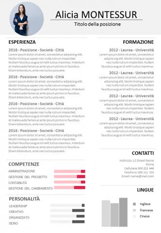 CV Per Manager