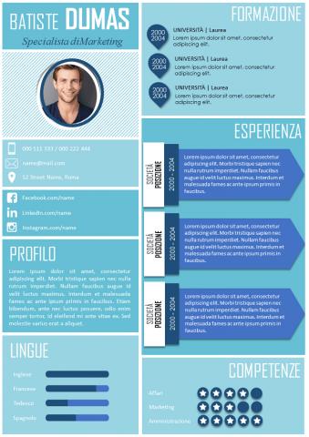 CV Atipico
