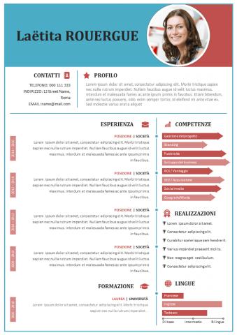 CV Americano