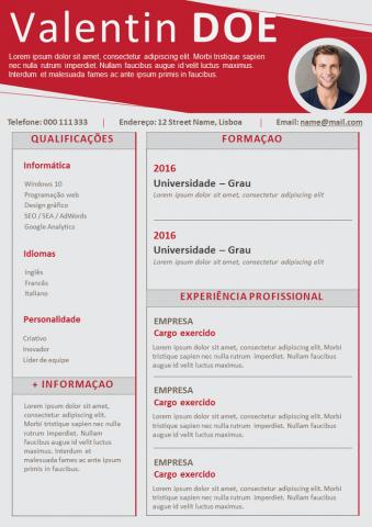 CV Forte