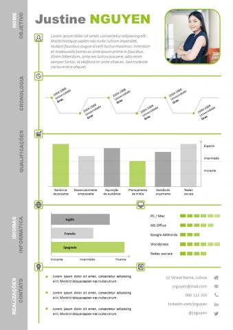 CV Design Time Line
